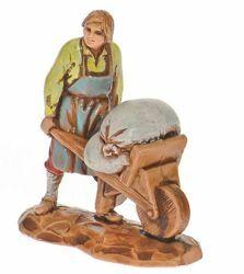 Picture of Miller cm 3,5 (1,4 inch) Landi Moranduzzo Nativity Scene in PVC, Neapolitan style